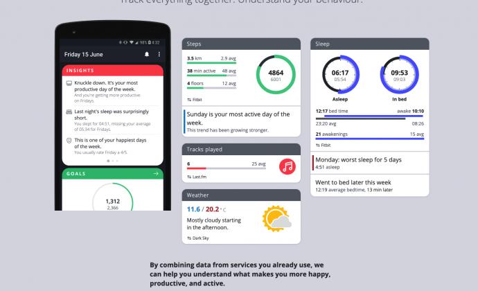 利用多源服务数据,打造月入10w的个人数据分析App